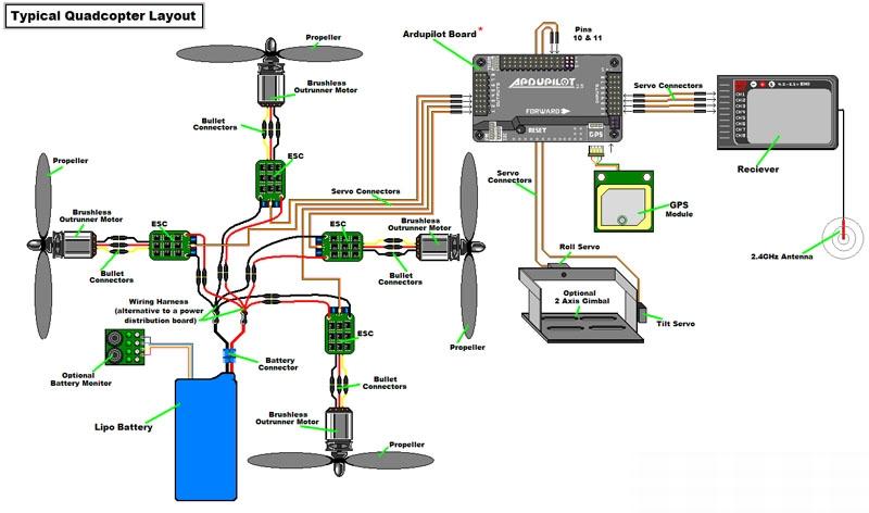 инструкиция подключения квадрокоптера eng