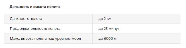 Дальность полета DJI Phantom 3 standart