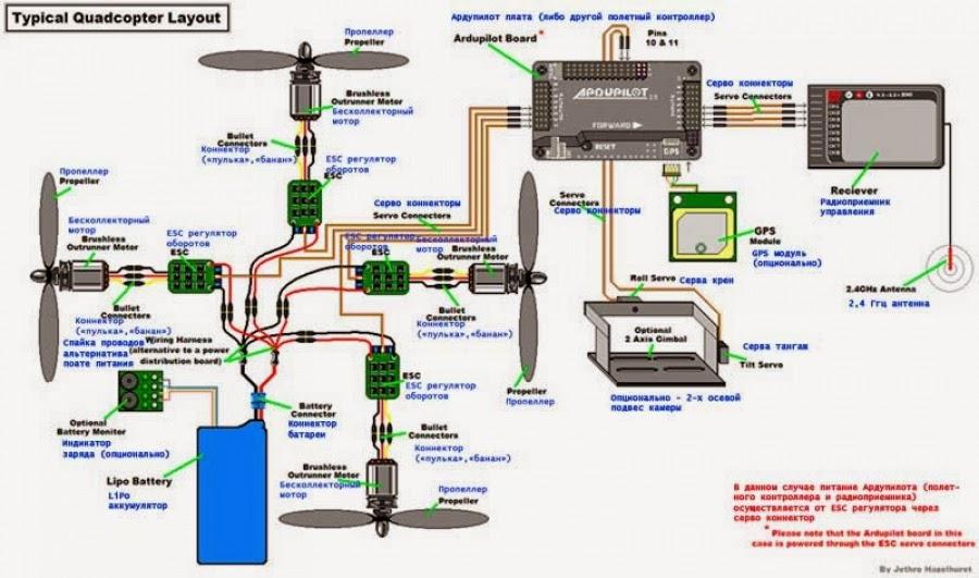 инструкция подключения квадрокоптера rus
